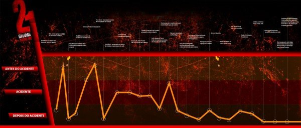 21-grams-timeline – infographic