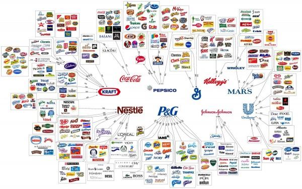10-corporations